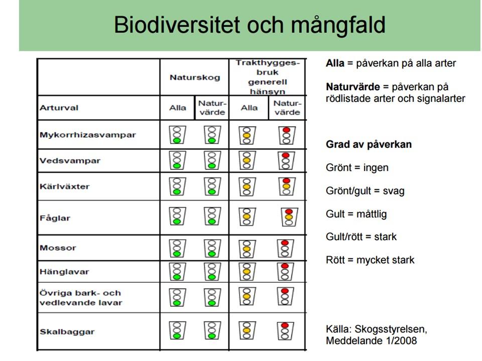 """Biologisk mångfald. Jämförelse hyggesfritt trakthyggesbruk från """"Hyggesfritt skogsbrukk"""" (Se länk nedan)"""